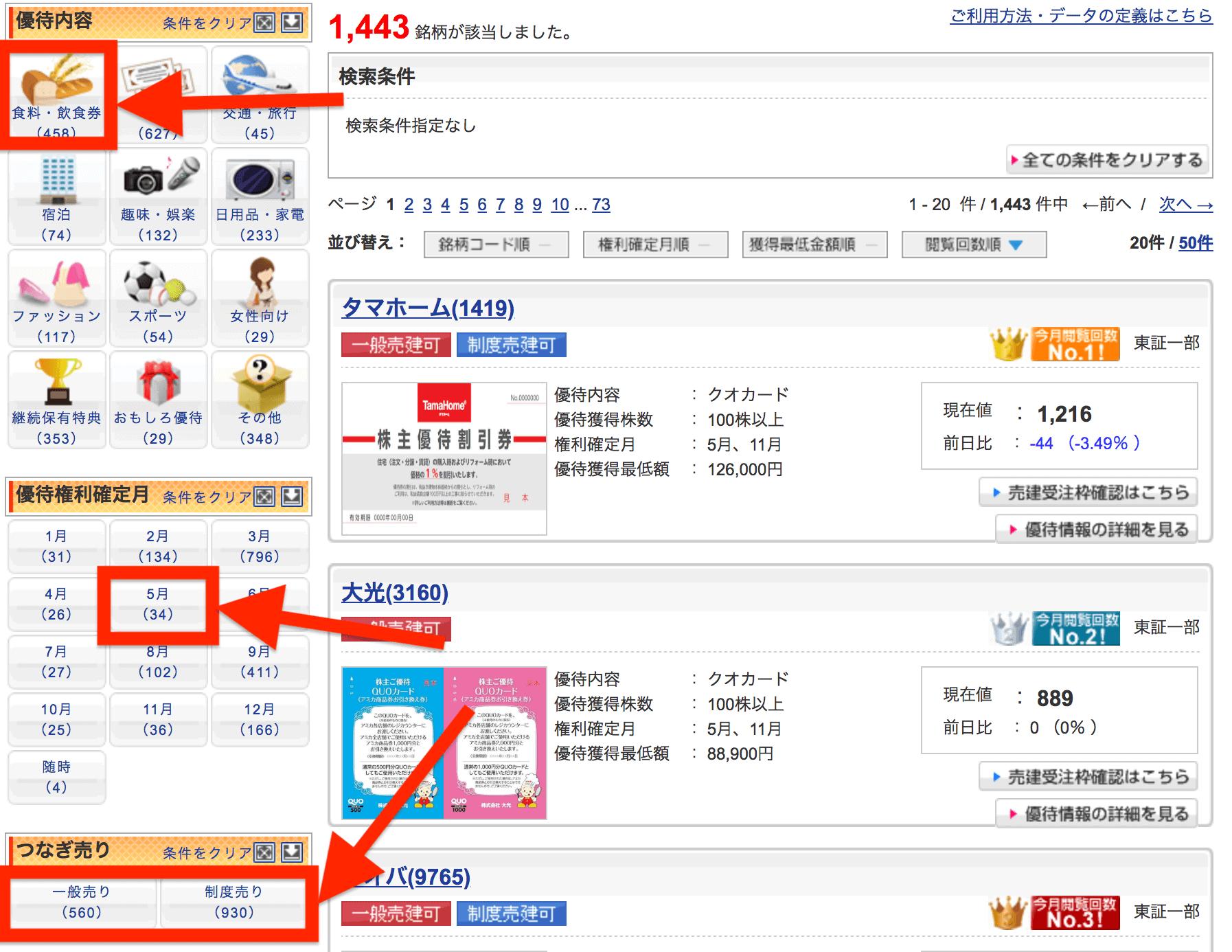 SBI証券の株主優待検索ツール画面