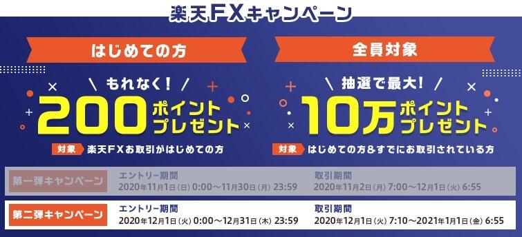 楽天FXキャンペーン【2020年12月】