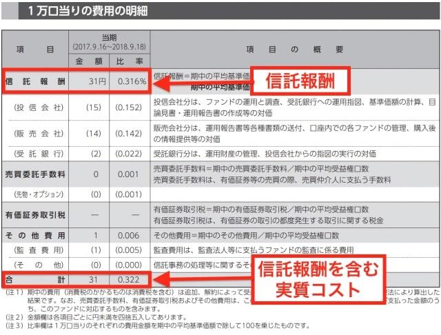 iFree J-REITインデックスの手数料・実質コスト