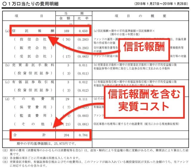 eMAXIS先進国リートインデックスの実質コスト・手数料