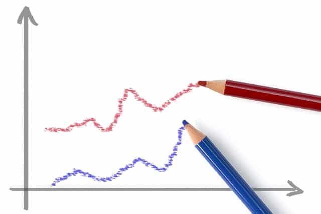 SBI証券の米国株リアルタイム株価試しキャンペーンで手数料(1ヶ月)を現金還元!