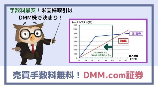 DMM株なら取引手数料完全無料!
