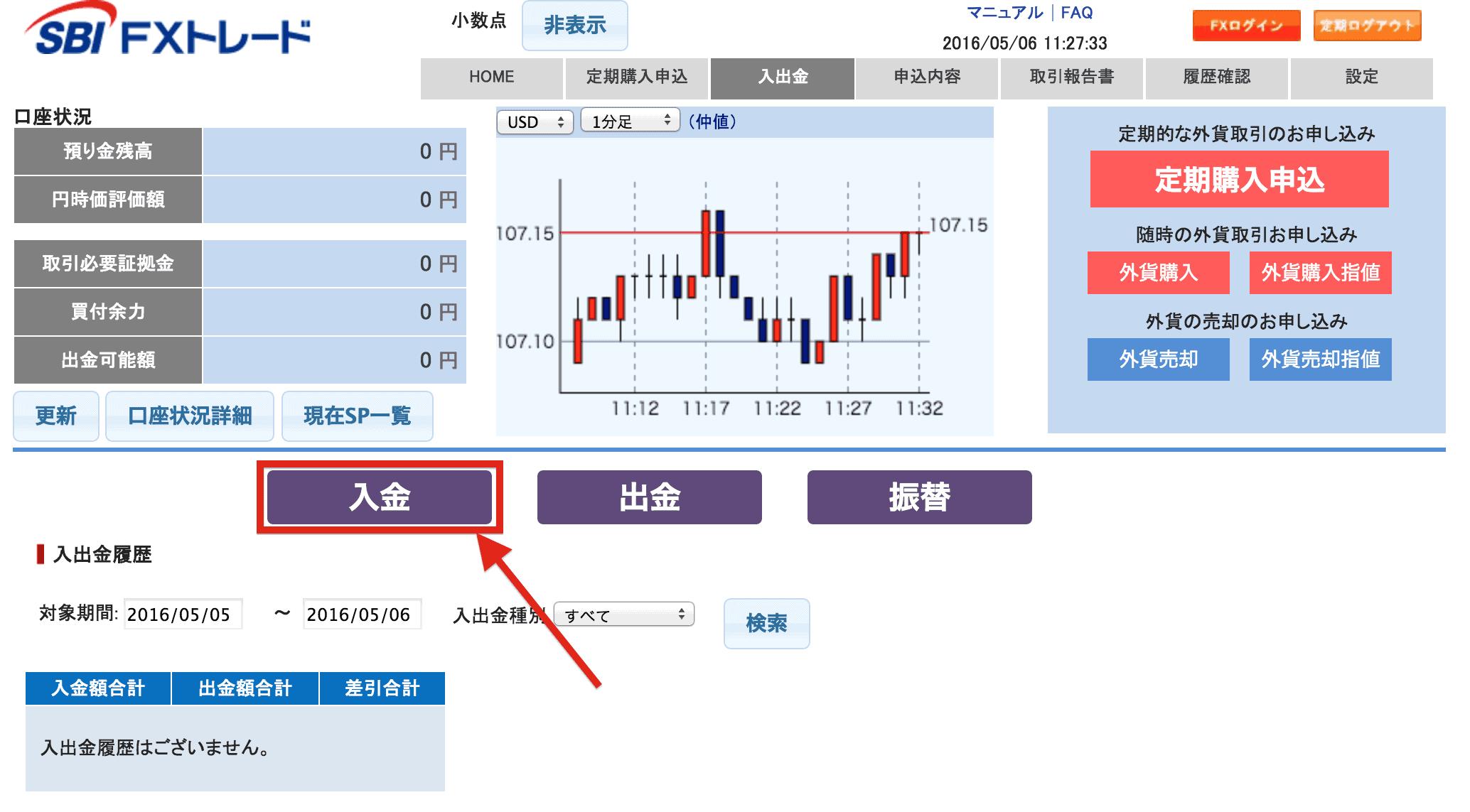 「入金」をクリック|SBI FXトレード・積立FX