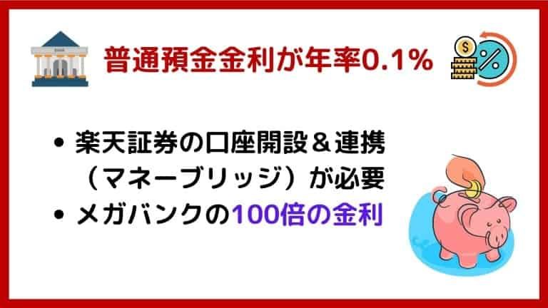 普通預金金利が年率0.1%|楽天証券×楽天銀行マネーブリッジ