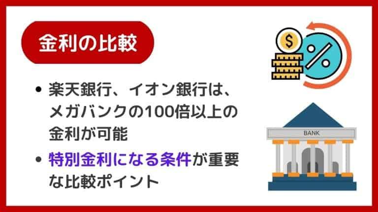 【金利比較】楽天銀行・イオン銀行