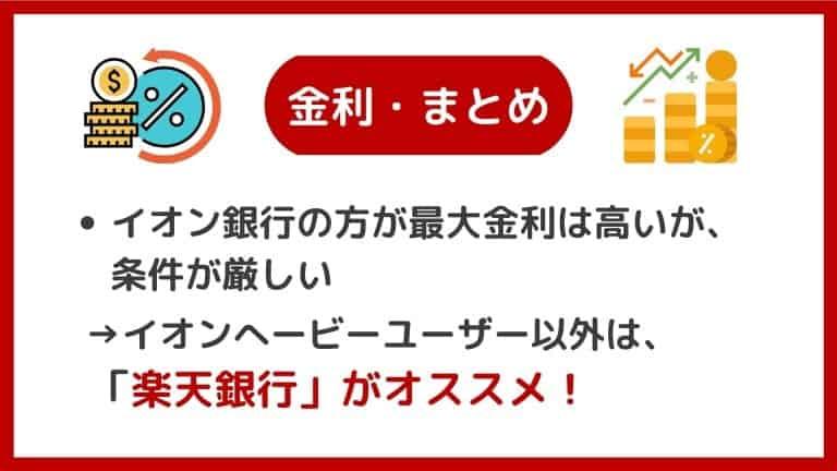 【まとめ】イオン銀行と楽天銀行の金利・比較