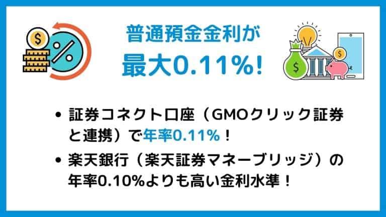 GMOあおぞらネット銀行の証券コネクト口座で普通預金金利が0.11%