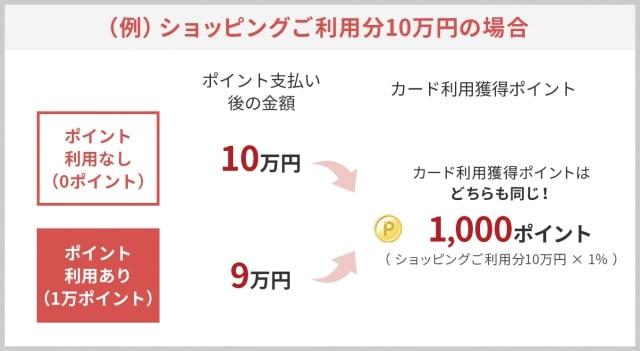 【楽天カード】ポイント支払いの例