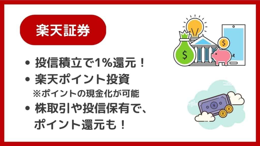 【楽天証券】楽天カード投信積立