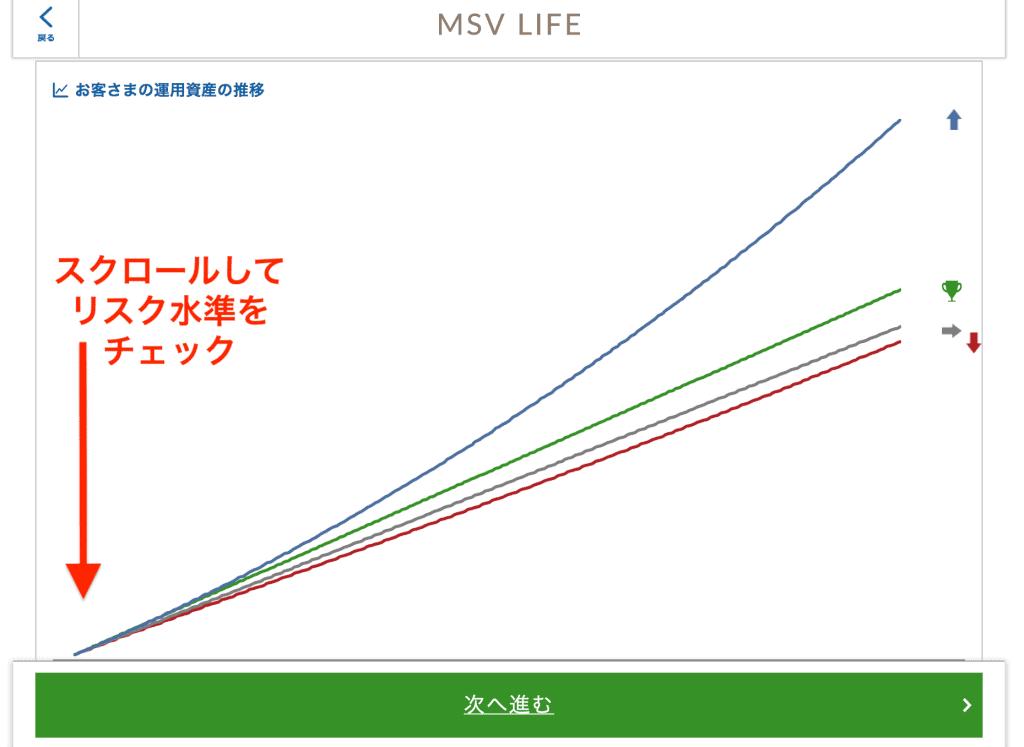 画面下部へスクロール|MSV LIFEシミュレーション結果