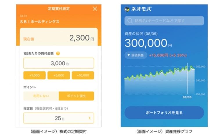 ネオモバイル証券のアプリサービス
