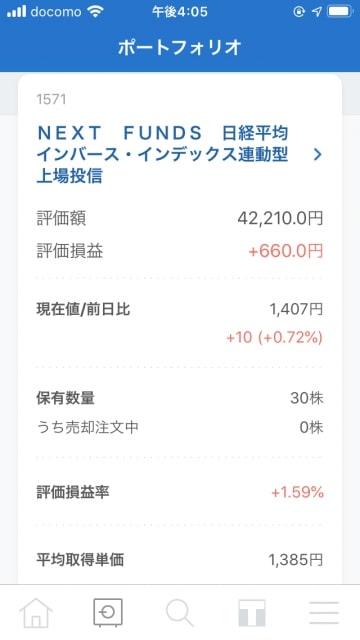 日経インバースETF|ネオモバポートフォリオ
