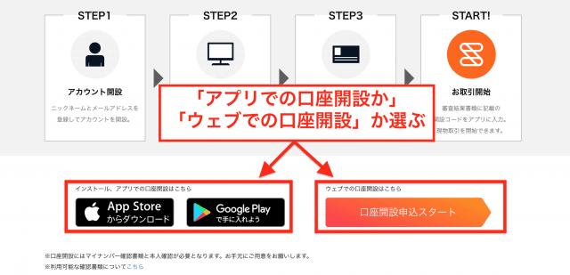 アプリでの口座開設か、ウェブ口座開設のどちらかを選択する