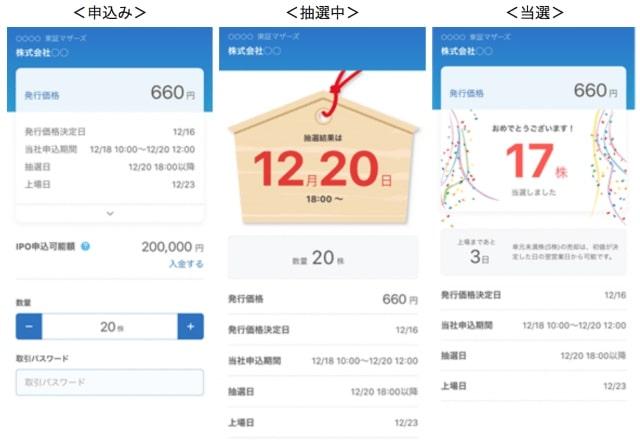 ひとかぶIPOの申込画面|SBIネオモバイル証券