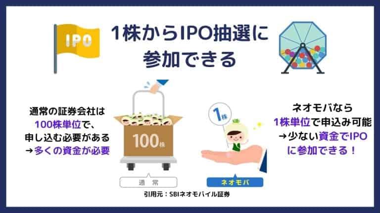 1株からIPO抽選に参加できる|ネオモバひとかぶIPO