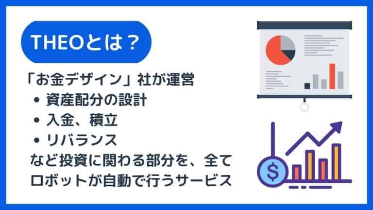 THEO(テオ)とは?