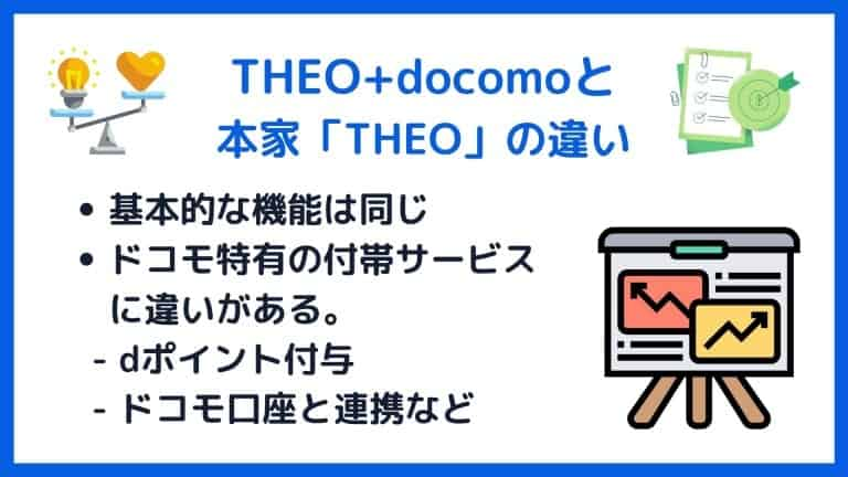THEO+docomoとお金のデザイン「THEO」の違い・比較