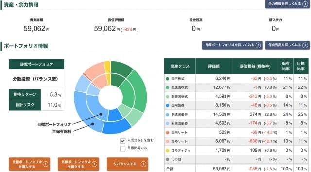 投信工房の運用ポートフォリオ【2020年5月22日時点】