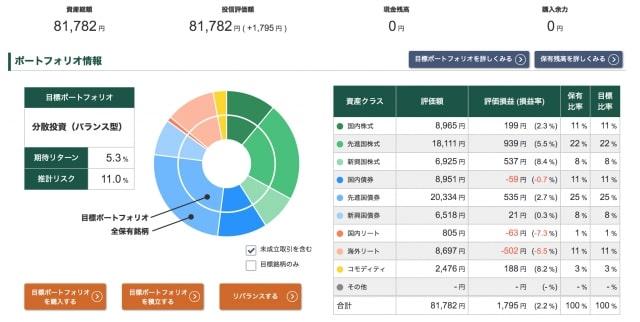 投信工房ポートフォリオ【2020年7月10日】