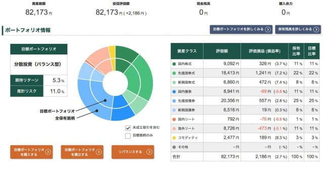投信工房ポートフォリオ【2020年7月17日】