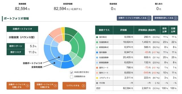 投信工房ポートフォリオ【2020年7月24日】