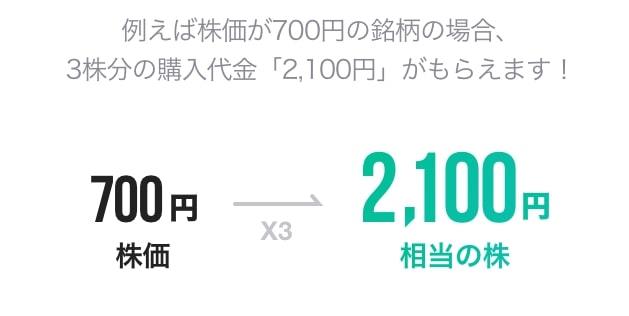 最高3株の購入代金の例|LINE証券口座開設キャンペーン