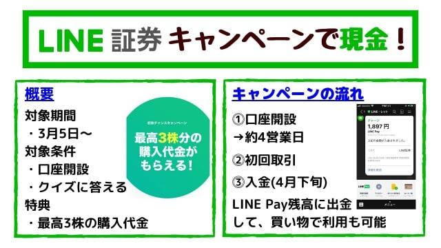 LINE証券キャンペーン【2020年3月】最高3株の購入代金プレゼント!