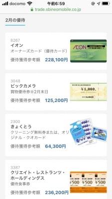 ネオモバの株主優待ピックアップ画面