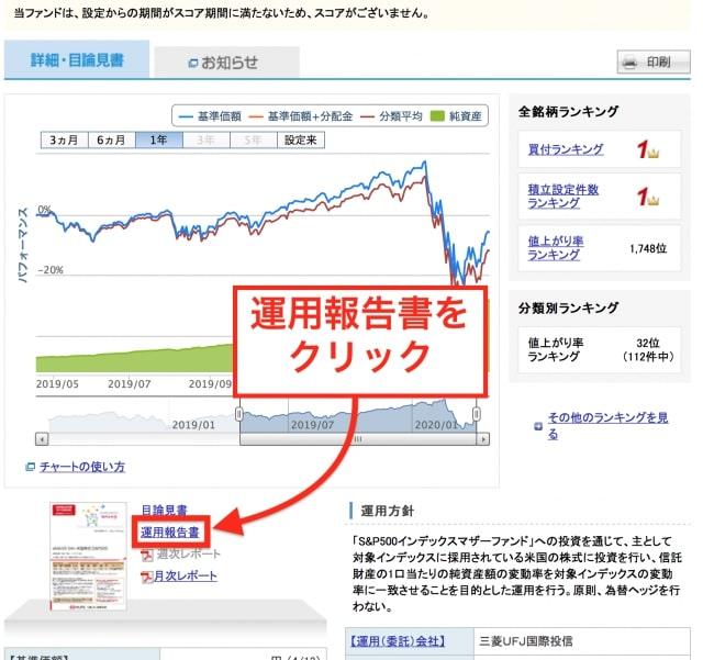 画面下部「運用報告書」をクリック|楽天証券ログイン画面