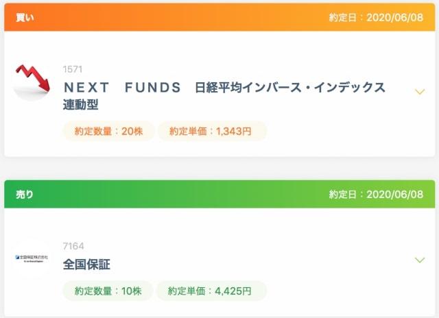 ネオモバの取引【2020年6月8日】