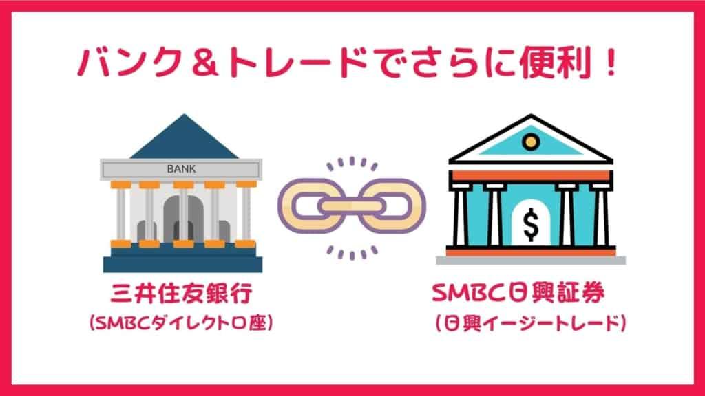 SMBC日興証券・三井住友銀「バンク&トレード」