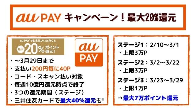 【au PAY】毎週10億円!キャンペーンで誰でも最大20%ポイント還元!