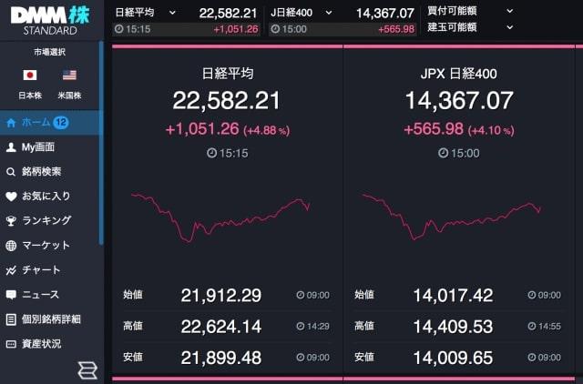 DMM株のトップページ