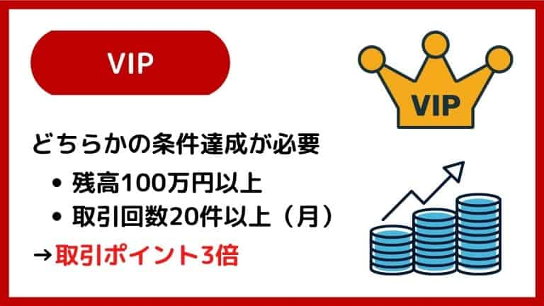 VIPの条件|楽天銀行ハッピープログラム