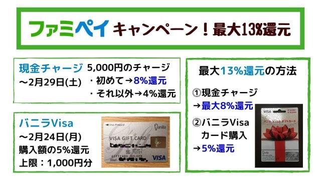 ファミペイキャンペーン【2020年2月】現金チャージ&バニラVISAで最大13%還元!