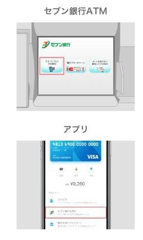 セブン銀行ATMからのチャージ