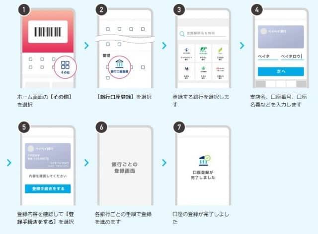 銀行口座の登録について