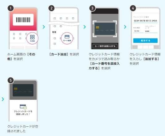 クレジットカードの登録手順