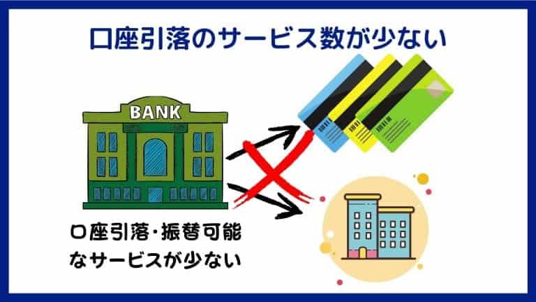 あおぞら銀行BANK支店のデメリット1:口座振替・引落サービスが少ない