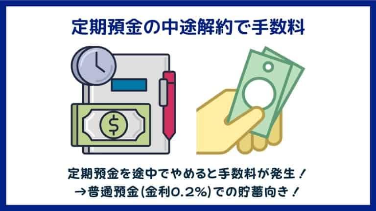 あおぞら銀行BANK支店のデメリット2:定期預金の解約時は手数料がかかる