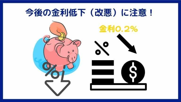 あおぞら銀行BANK支店のデメリット4:今後の金利低下・改悪に注意