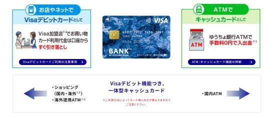 あおぞら銀行BANK支店-カード