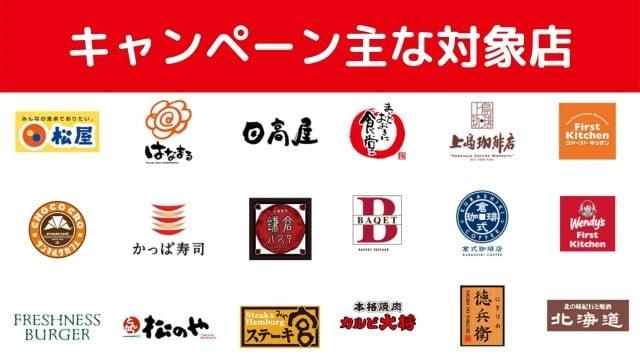 d払いキャンペーン対象店舗【2020年2月】