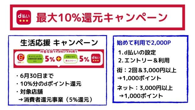 d払いキャンペーン【4月10日から】