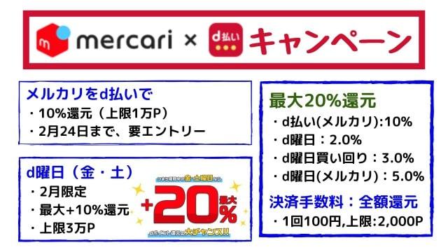 メルカリ×d払いキャンペーン【2020年2月】最大20%還元