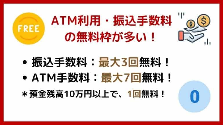 楽天銀行ハッピープログラムでATM・振込手数料が無料に!