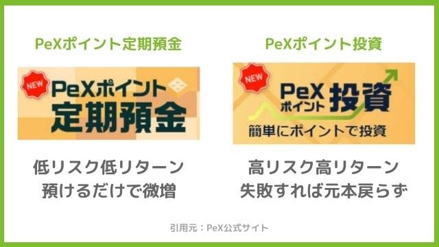 PeXポイント投資とポイント定期預金