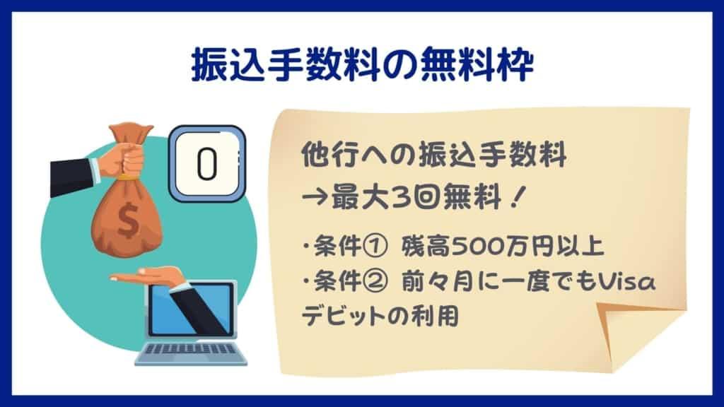 あおぞら銀行BANK支店のメリット:振込手数料が無料!0円!条件付き