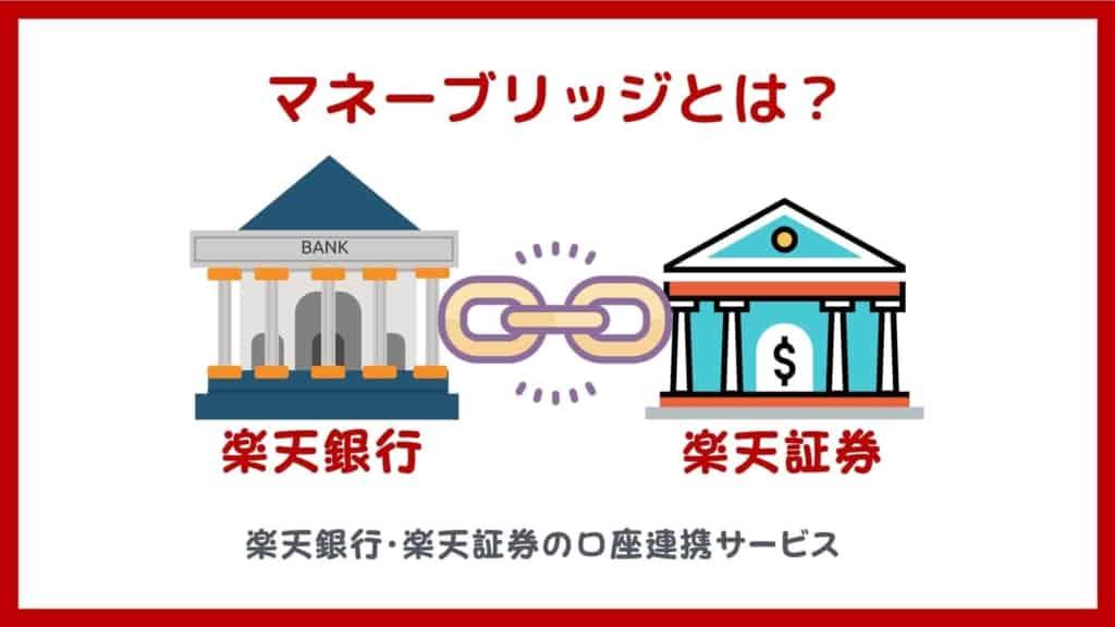 楽天銀行&楽天証券「マネーブリッジ 」とは?