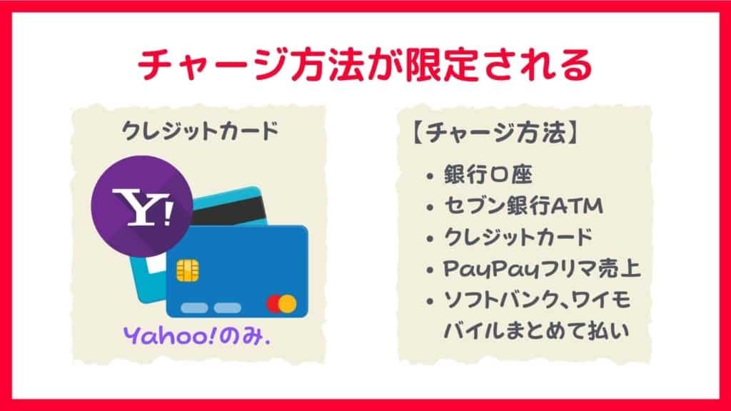 PayPayのデメリット:チャージ方法が限定される